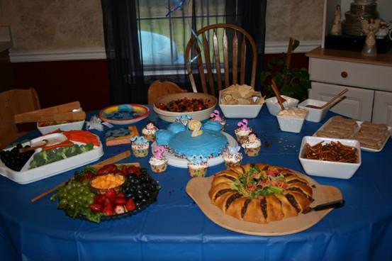 Birthday Cakes Ideas