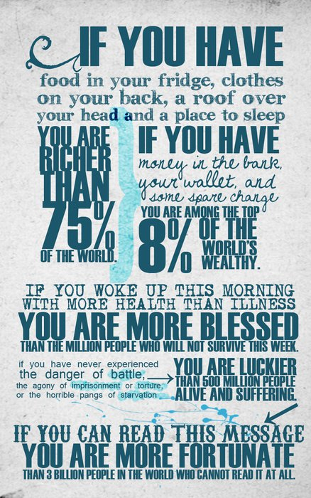 How Poor Are You Compared to Others?
