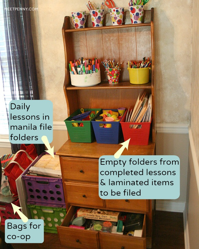 A home tour with organizing tips. How she homeschool in a small home without a homeschool room. Great ideas to remember!